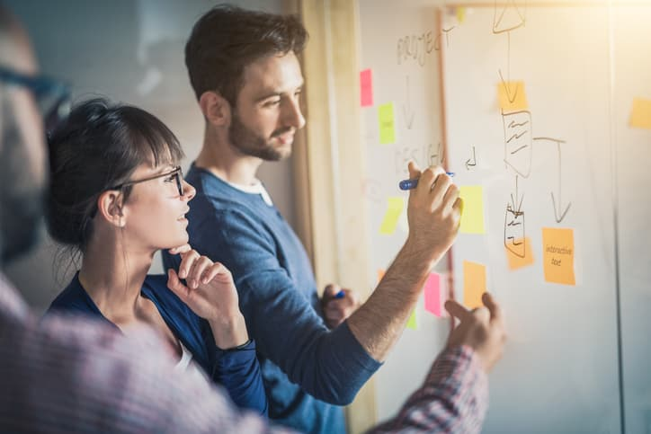 design thinking: ¿qué es?